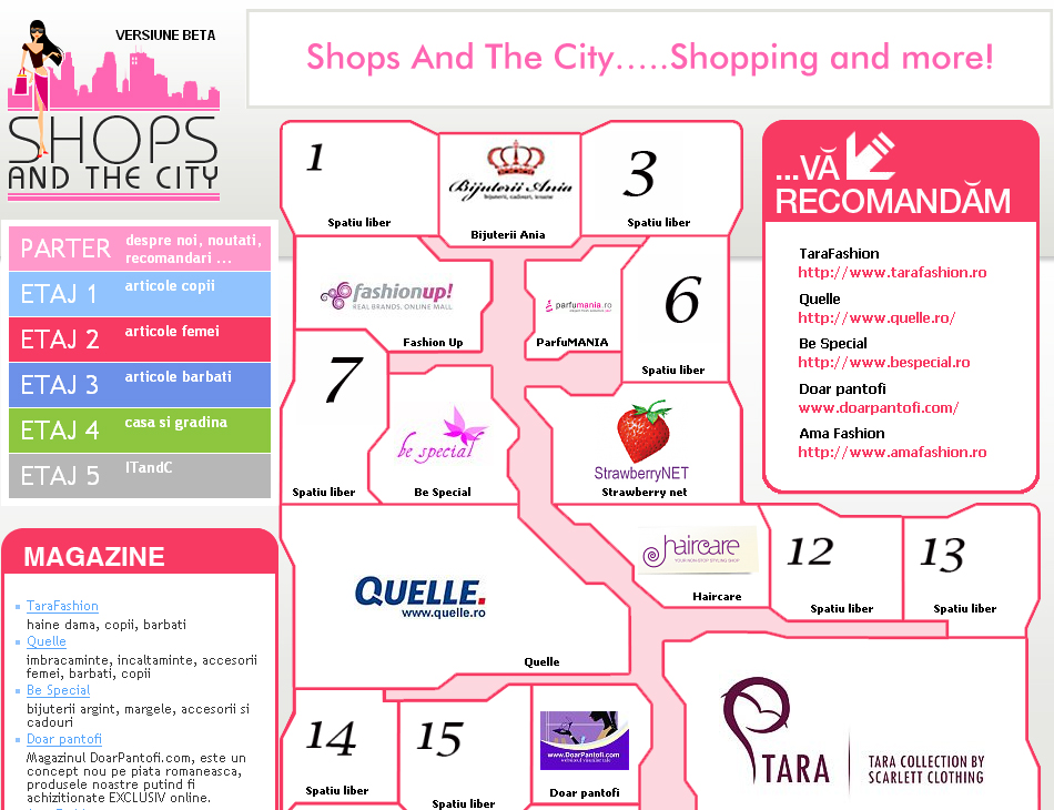Shops And The City shopping online